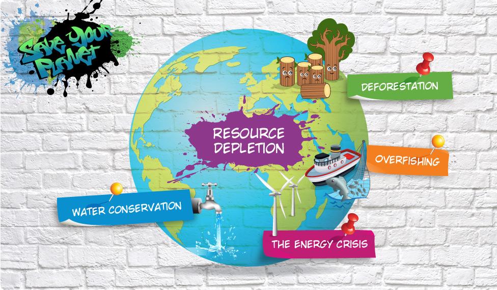 World Depletion Of Natural Resources