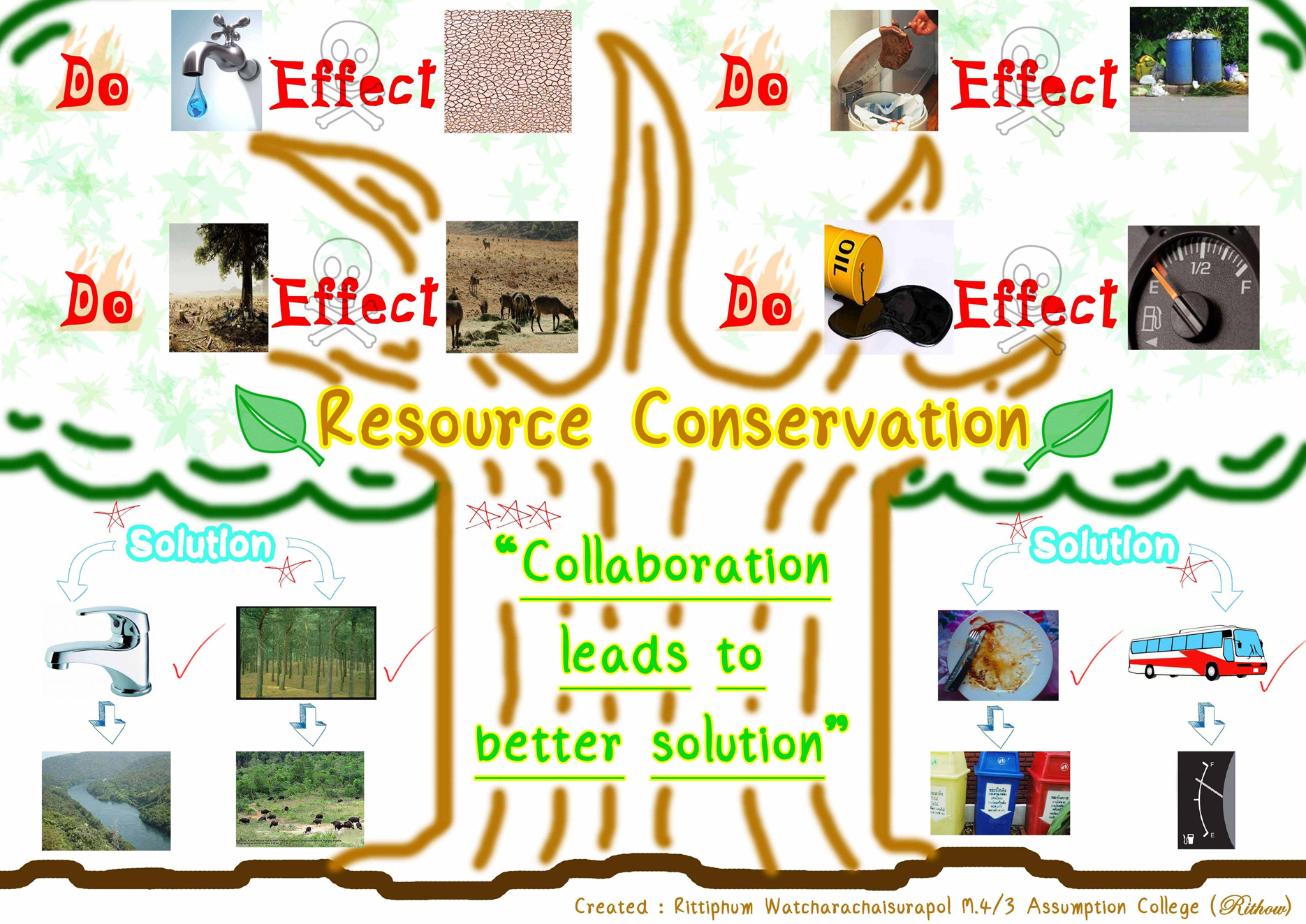 essay on conserve energy today for a better tomorrow