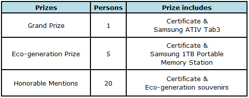 Prizes of the 7th EEC