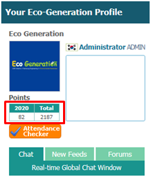 example of profile in tunza eco-generation website