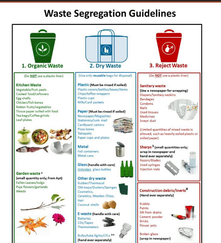 why is waste segregation important