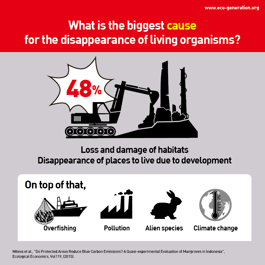 What is the biggest cause for the disappearance of living organisms?