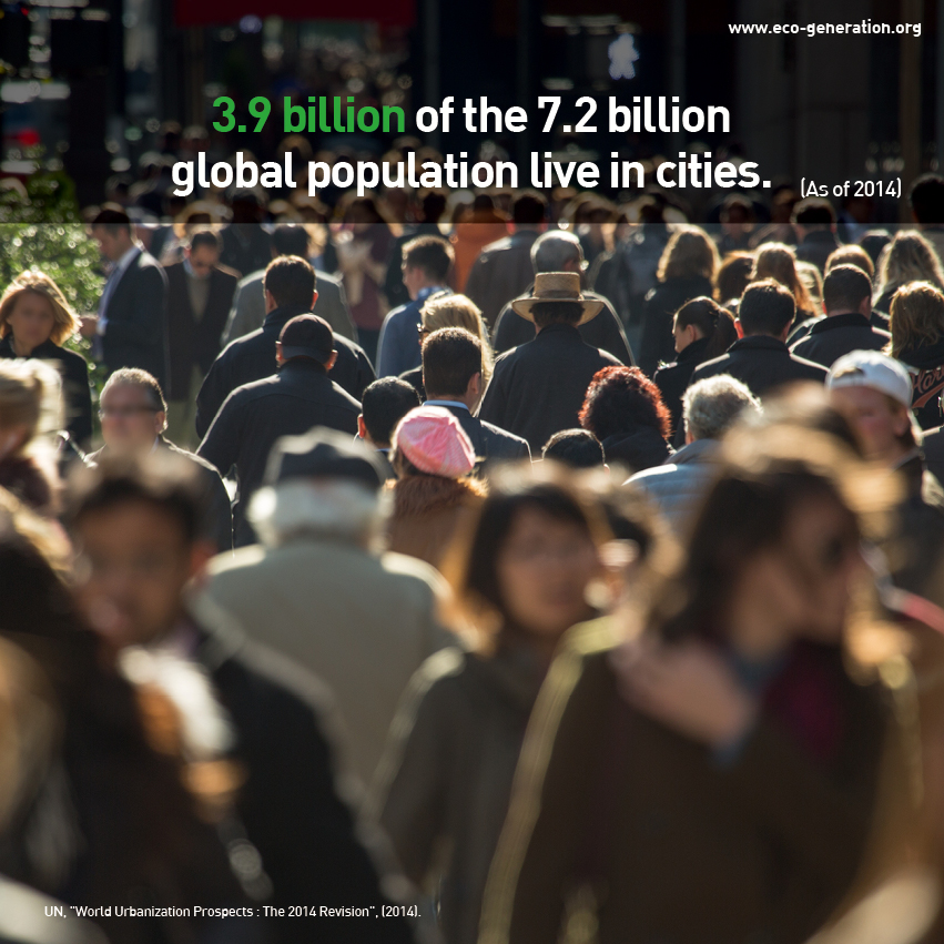 3.9 billion of the 7.2 billion global population live in cities.