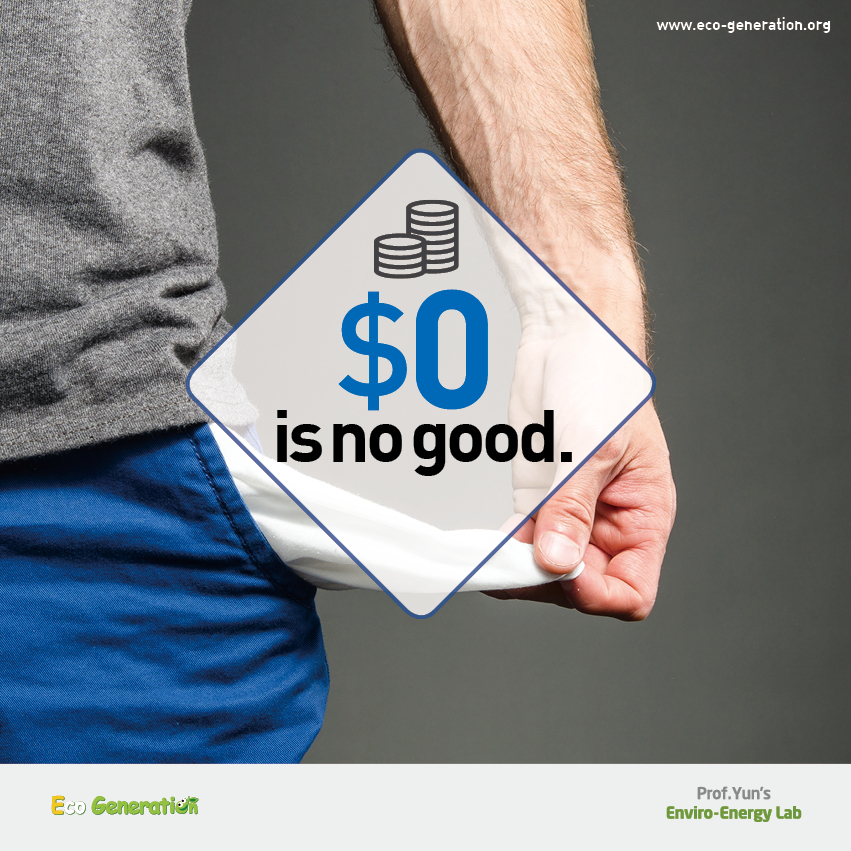 $0 is no good. by Eco-generation and Prof. Yun's Enviro-Energy Lab.
