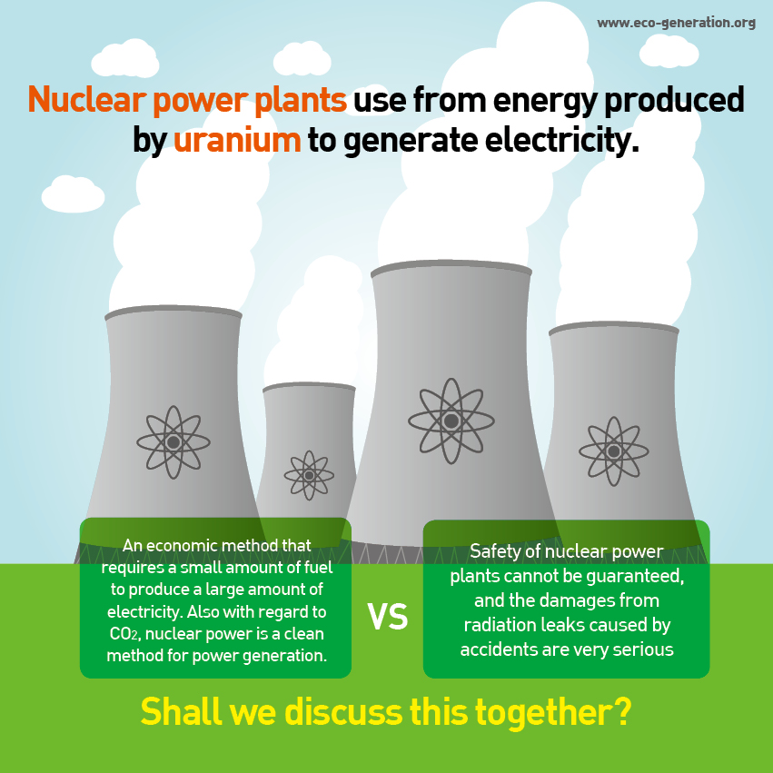 Nuclear power plants use from energy produced by uranium to generation electricity. Shall we discuss this together?