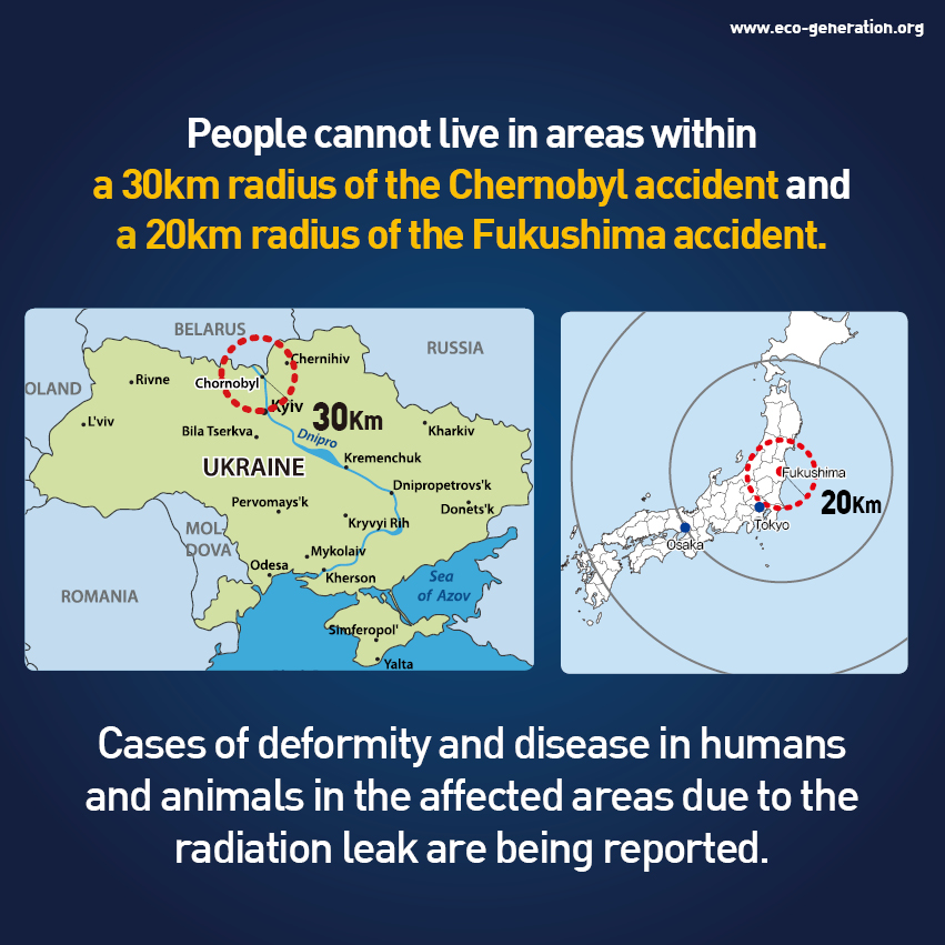 People cannot live in areas within 1 30km radius of the Chernobyl accident and 1 20km radius of the Fukushima accident. Cases of deformity and disease in humans and animals in the affected areas due to the radiation leak are being reported.