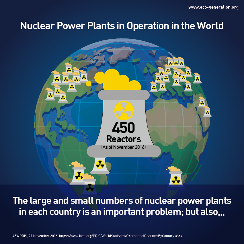 Nuclear Power Plants in Operation in the World. The large and small numbers of nuclear power plants in each country is an important problembut also...