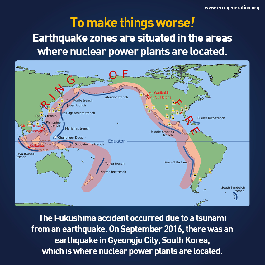 To make things worse, Earthquake zones are situated in the areas where nuclear power plants are located.