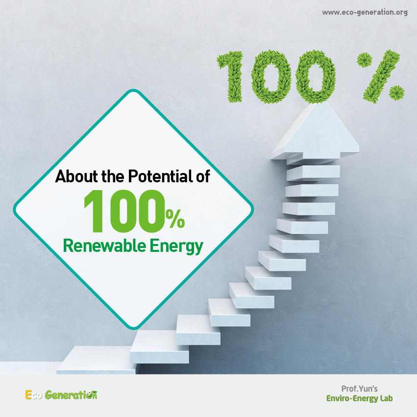 About the potential of 100% renewable energy