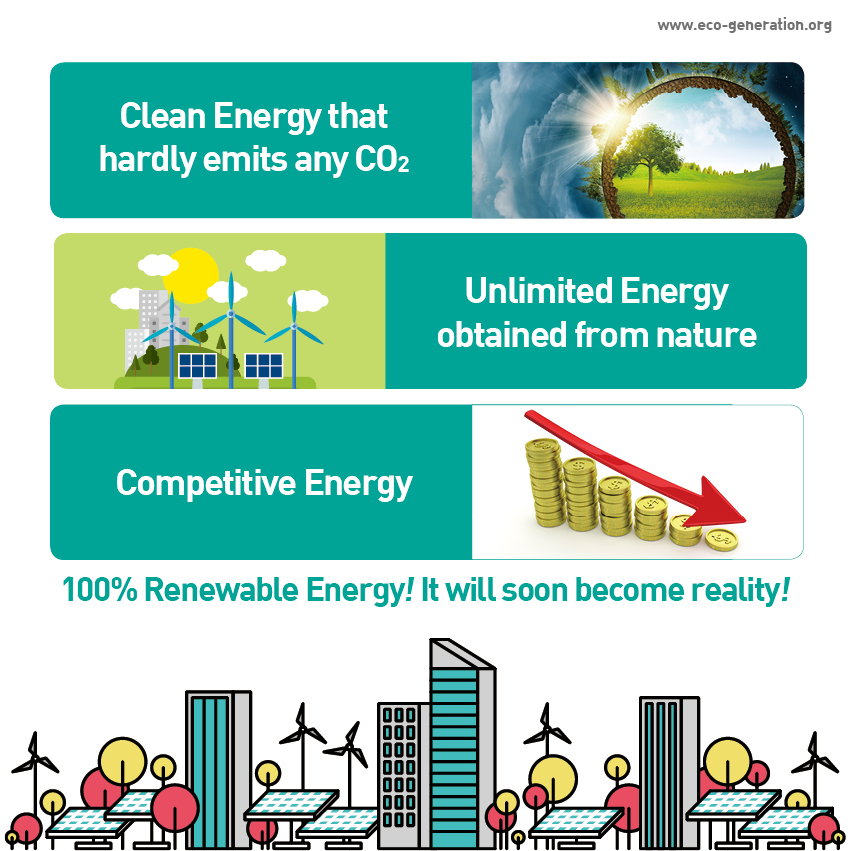 Clean Energy that hardly emits any CO2, Unlimited energy obtained from natuure, competitive energy. 100% renewable energy! It will soon become reality!