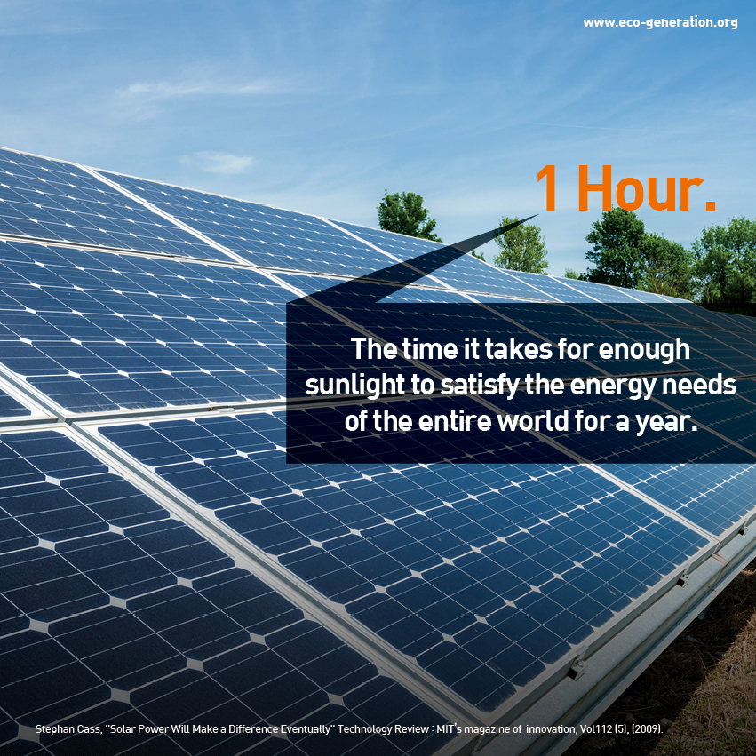 1 hourthe time it takes for enough sunlight to satisfy the energy needs of the entire world for a year.