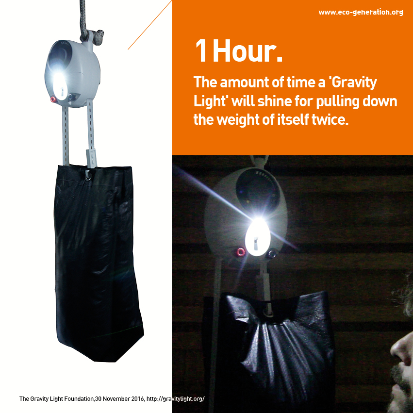 1 hourthe amouf of time a 'Gravity Light' will shine for pulling down the weight of itself twice.