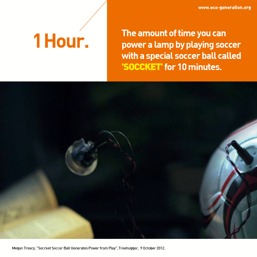 1 hourthe amout of time you can power a lamp by playing soccer with a special soccer ball called 'SOCCKET' for 10 minutes.
