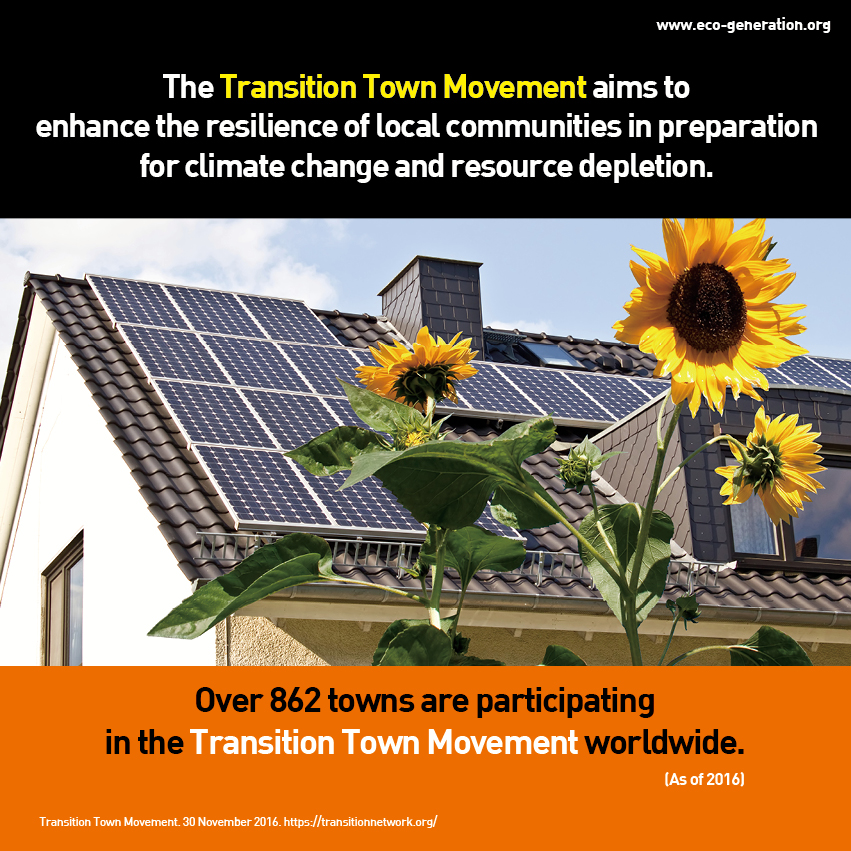 The transitino town movement aims to enhance the resilience of local communities in preparation for climate change and resource delepletion. Over 862 towns are participating in the transition town movement worldwide.