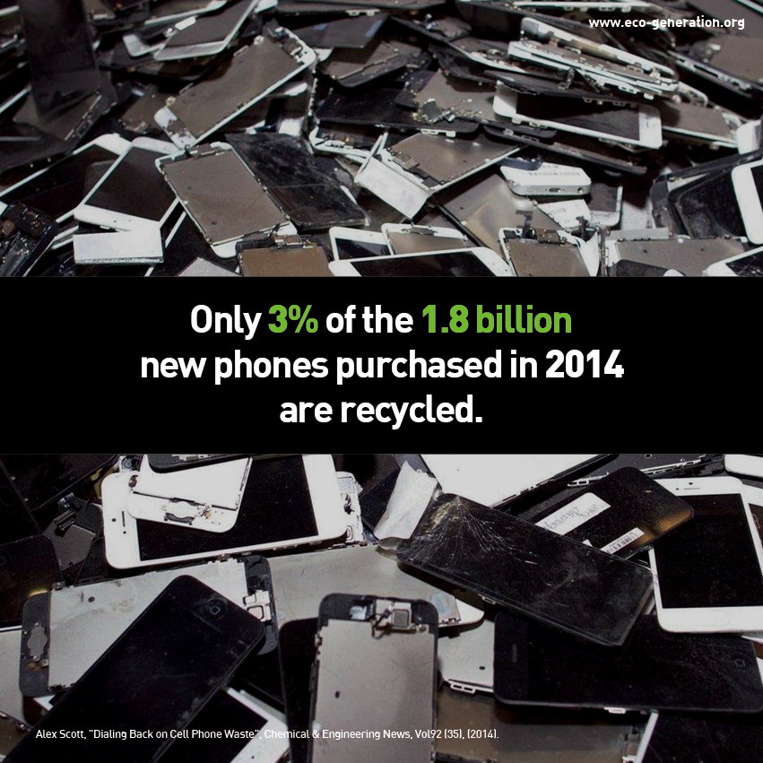 Only 3% of the 1.8 billion new phones purchased in 2014 are recycled.