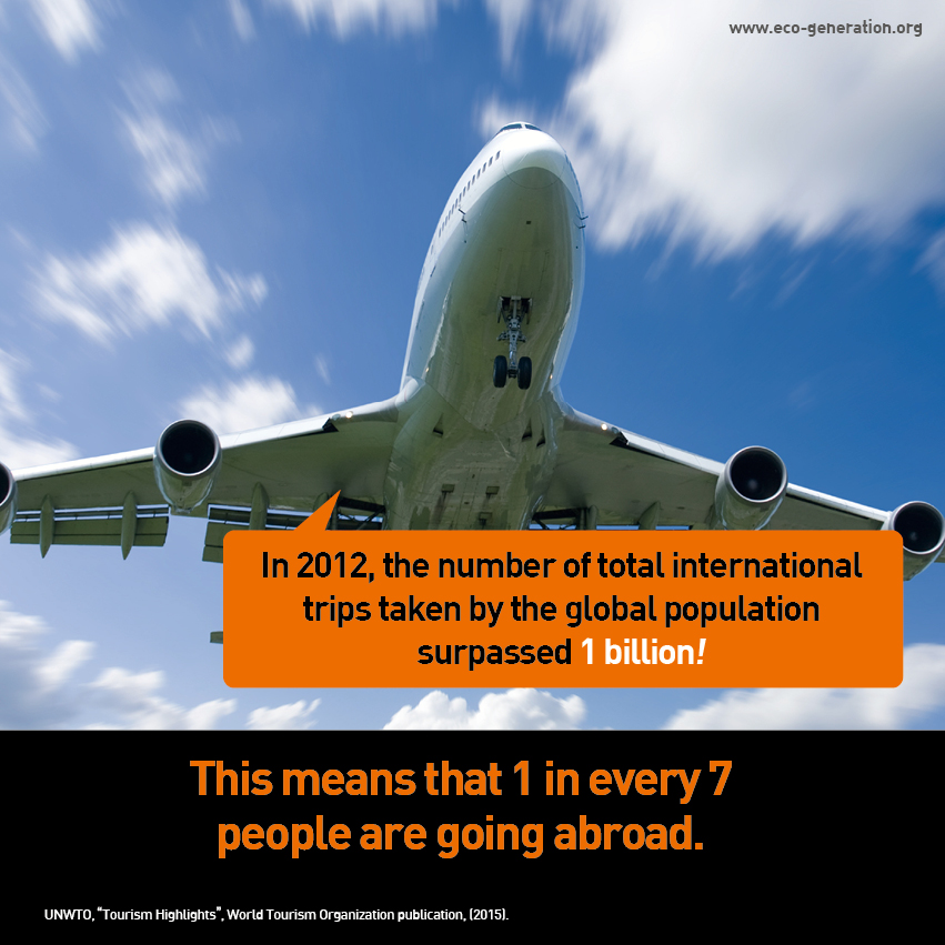 In 2012, the number of total international trips taken by the global populllation surpassed 1 billion! This means that 1 in every 7 people are going abroad.