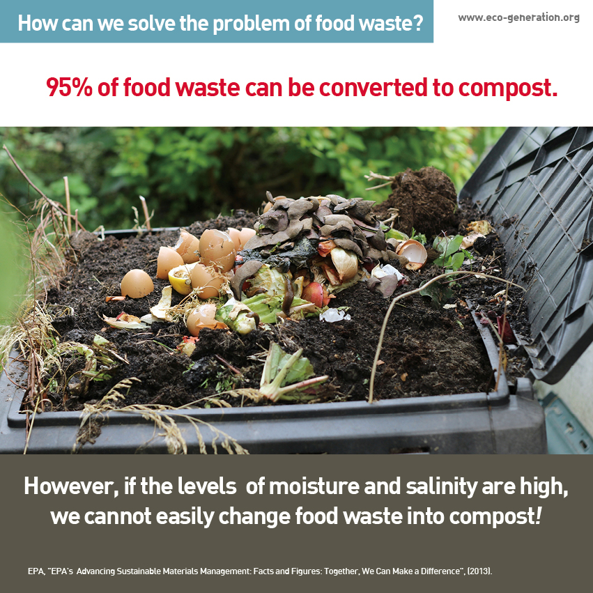 How can we solve the problem of food waste? 95% food waste can be convereted to compost. However, if the levels of moisture and salinity are high, we cannot easily change food waste into compost!