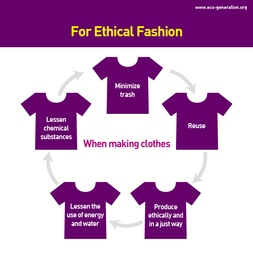 For ethical fashion, when making clothes produce ethically and in a just way, lessen the use of energy and water, lessen chemical substances, minimize trash and reuse.