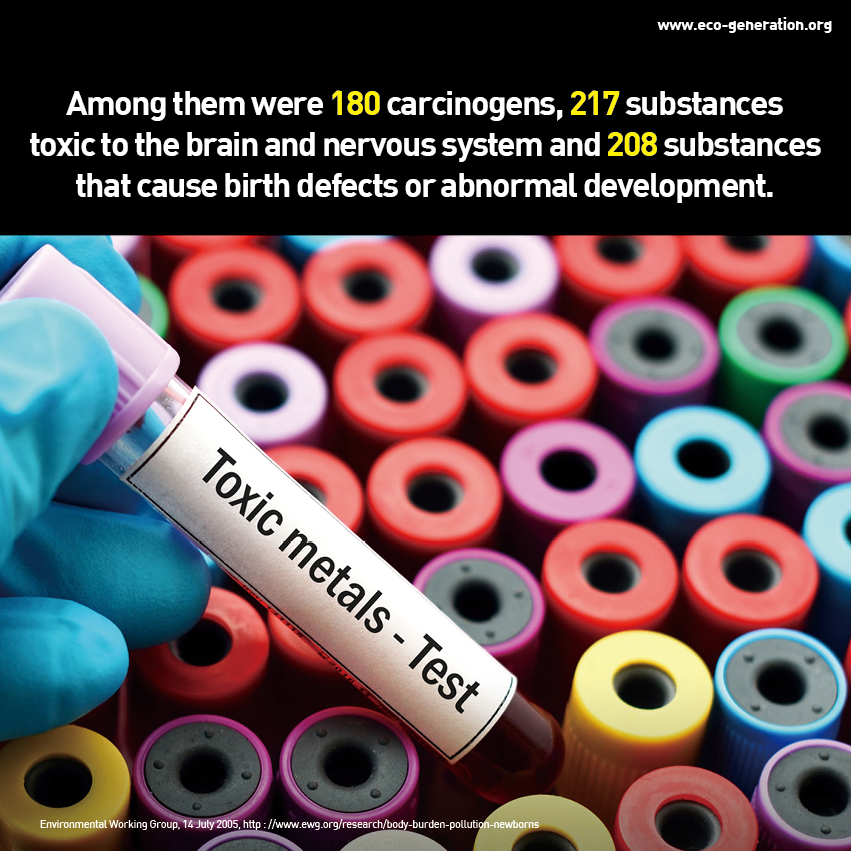 Among them were 180 carcinogens, 217 substances toxic to the brain and nervous system and 208 substances that cause birth defects or abnormal development.