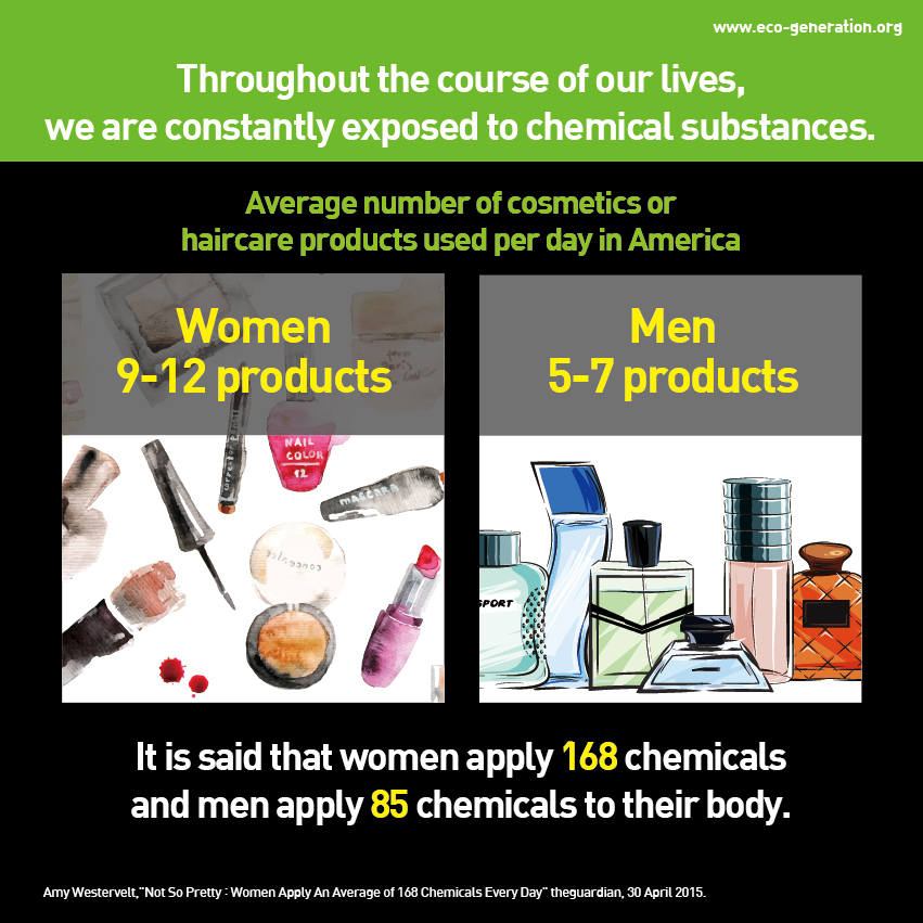 Throughout the course of our lives, we are constantly exposed to chemical substances. It is said that women apply 168 chemicals and men apply 85 chemicals to their body.