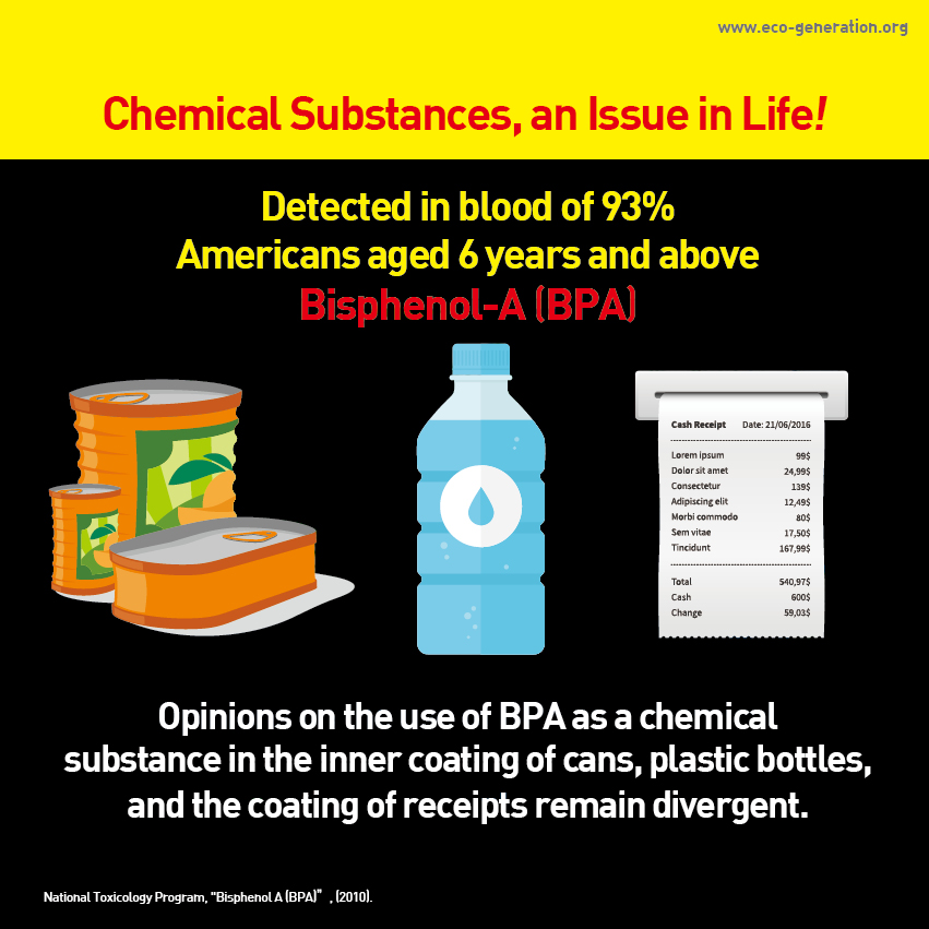 Chemical substances, an issue in life! Detected in blood of 93% Americans aged 6 years and above. Bisphenol-A (BPA) Opinions on the use of BPA as a chemical substance in the inner coating of cans, plastic bottles and coating of receipts remain divergent.