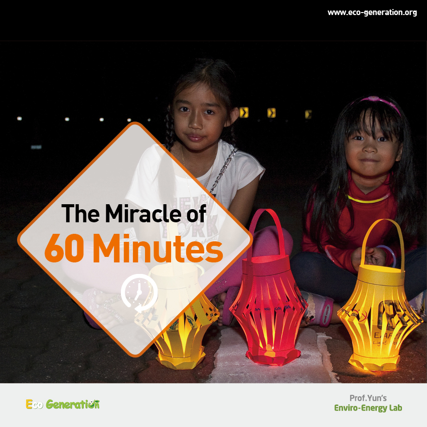 The Miracle of 60 minutes