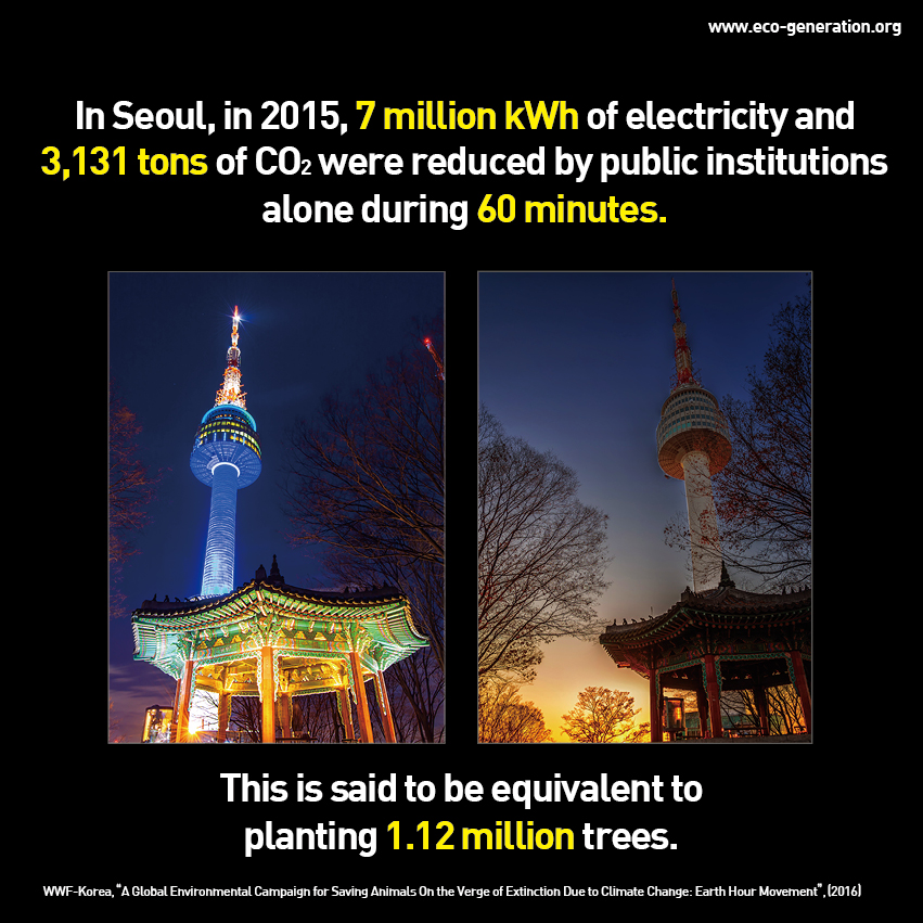 In Seoul, in 2015, 7 million KWh of electrivity and 3,131 tons of CO2 were reduced by public institutions alone during 60 minutes. This is said to be equivalent to planting 1.12 million trees.