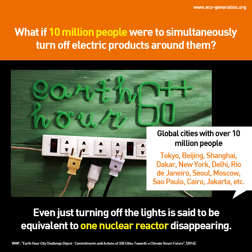 What if 10 million people were to simultaneously turn off electric products around them? Even just turning off the lights is said to be equivalent to one nuclear reactor disappearing.