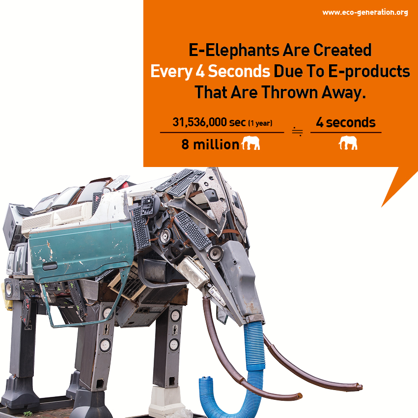 E-Elehpansts are created every 4 seconds due to E-products that are throuwn away.