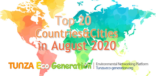 Top 20 Countries and Cities in July 2020