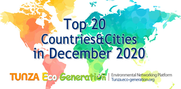Top 20 Countries and Cities in December 2020