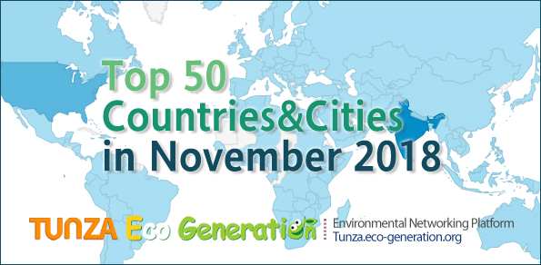 Top 50 countries and cities in Nov 2018