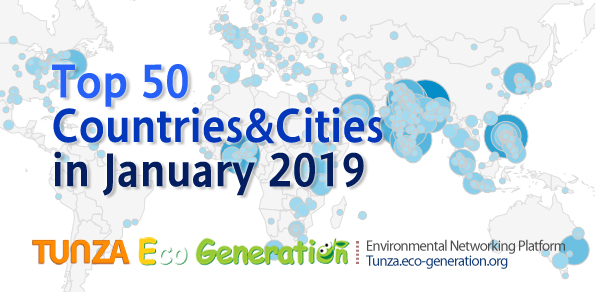 Top 50 countries and cities in January 2019