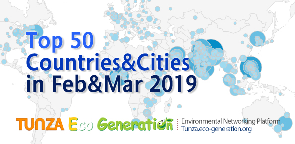 Top 50 countries and cities in Feb and March 2019
