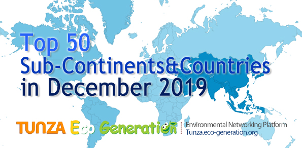 Top 50 Sub-Continents and Countries in December 2019
